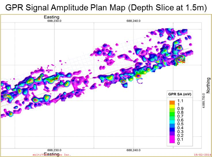 Informative Image display a Ground Penetrating Radar topographic colour contour map of an archeological investigation performed, showcasing the signal amplitude at 1.5 meter depth slices.